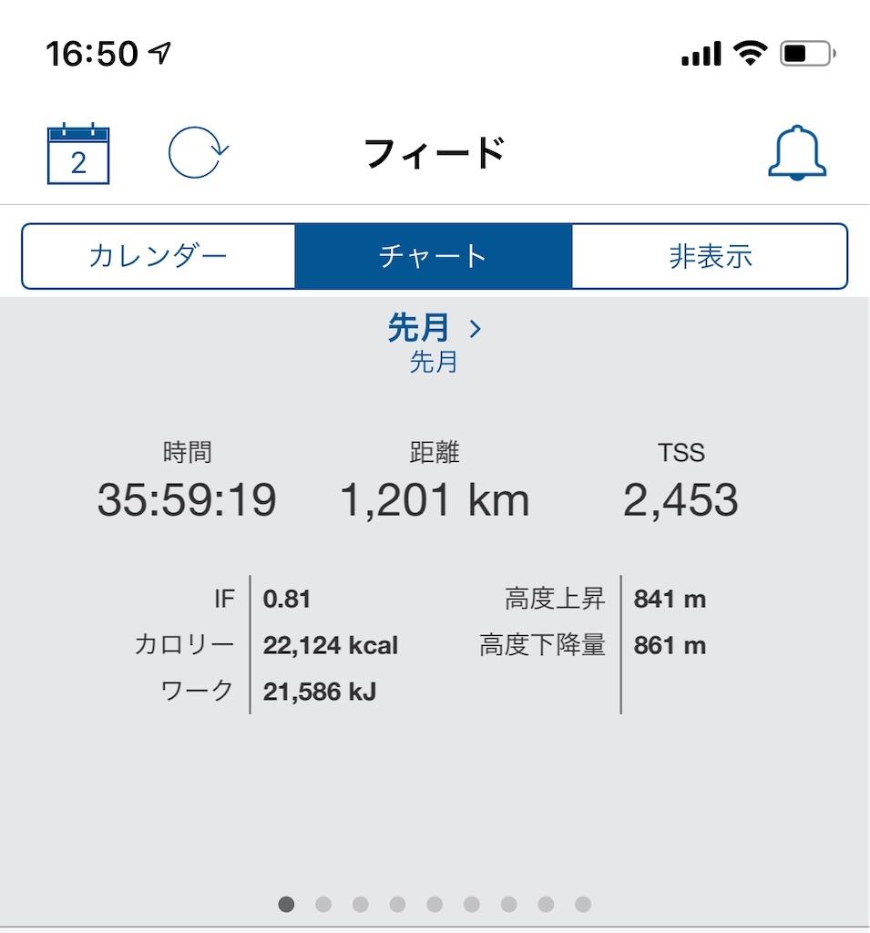 f:id:garichichi:20190802165141j:image