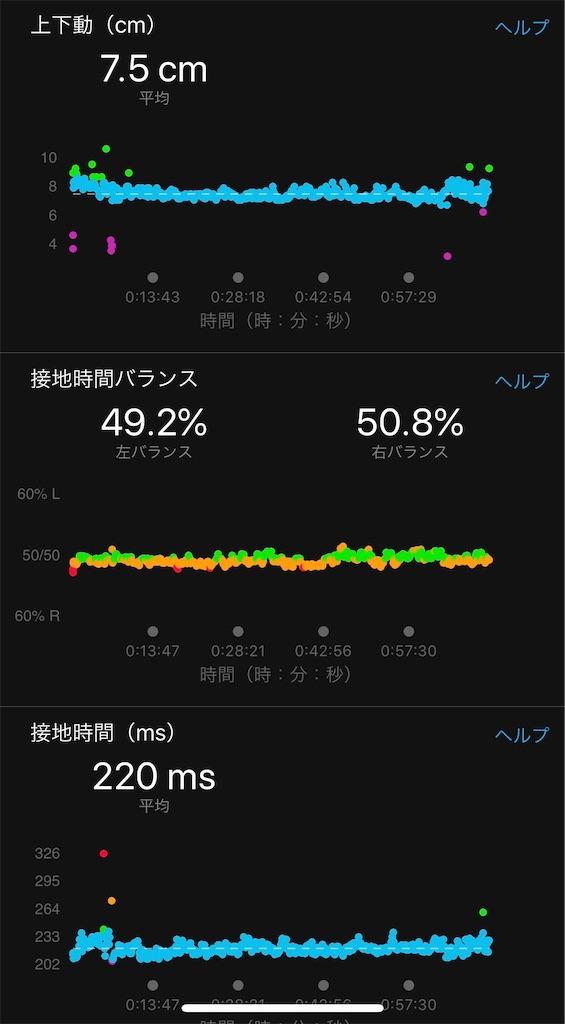 f:id:garichichi:20190928104116j:image