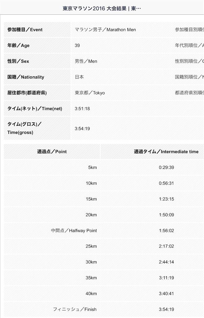 f:id:garichichi:20191030142643j:image