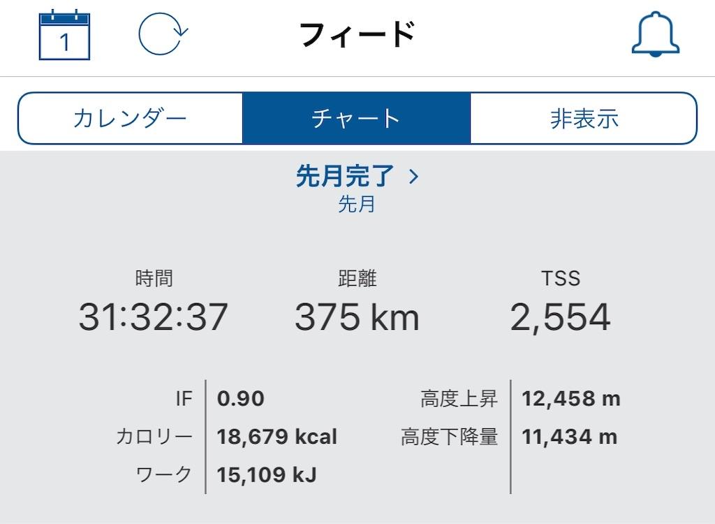 f:id:garichichi:20191201070425j:image