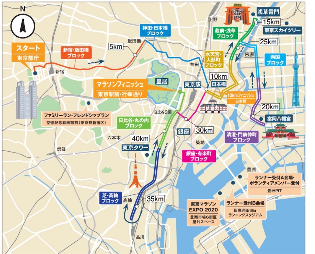 f:id:garichichi:20200303221349j:image