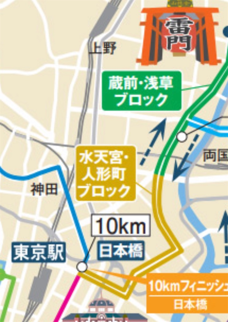 f:id:garichichi:20200303221454j:image