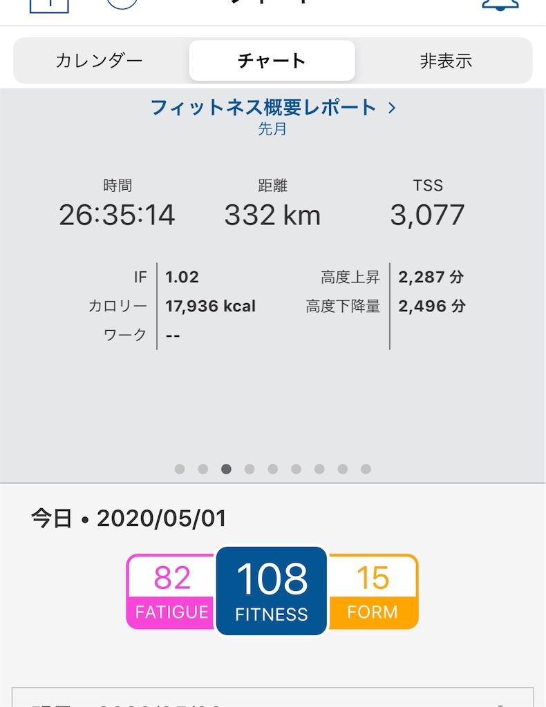 f:id:garichichi:20200501141756j:image