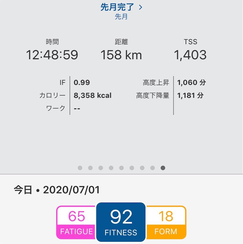 f:id:garichichi:20200701165628j:image