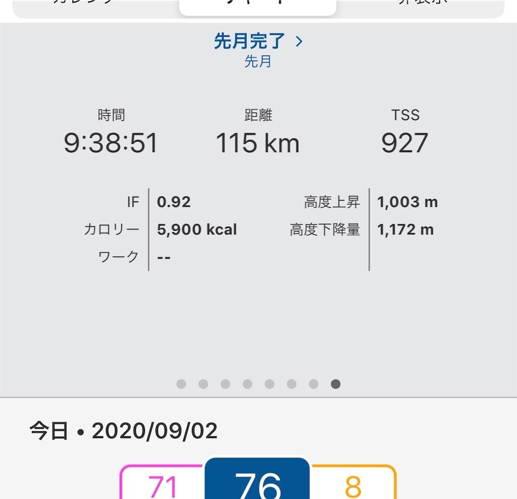 f:id:garichichi:20200902152413j:image