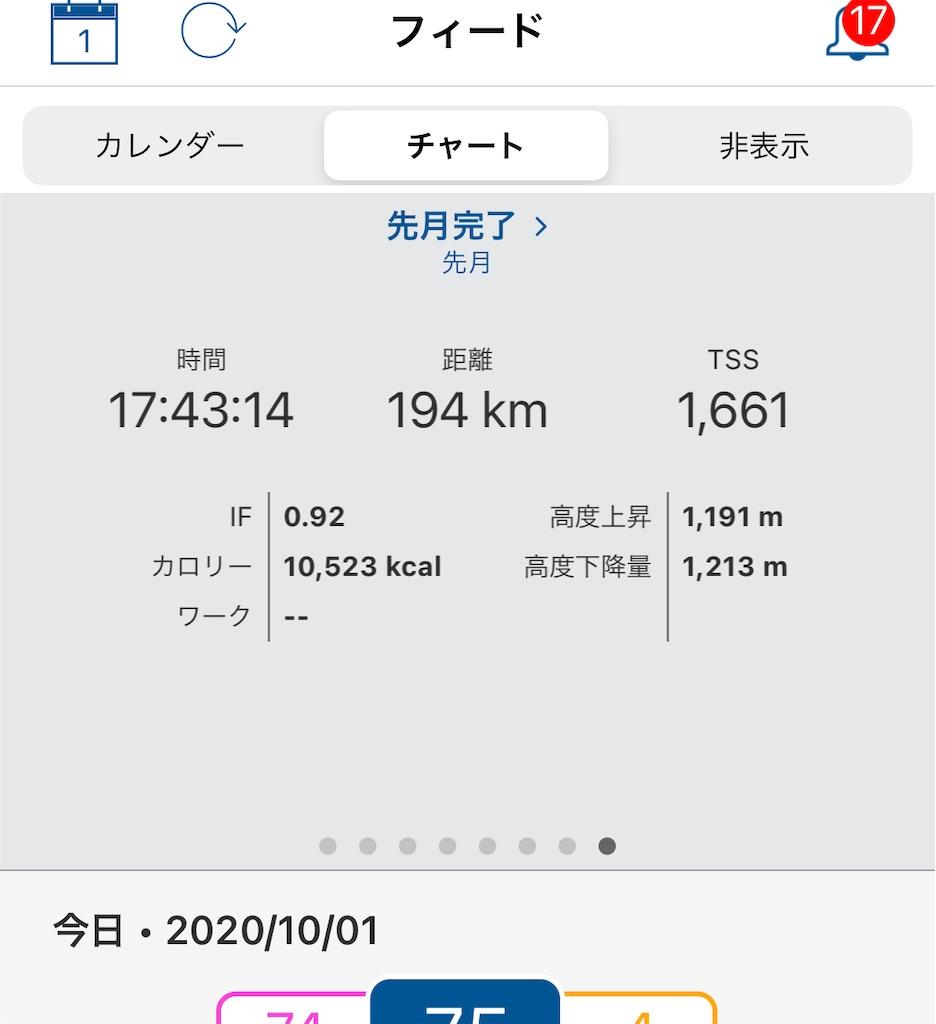 f:id:garichichi:20201001223220j:image