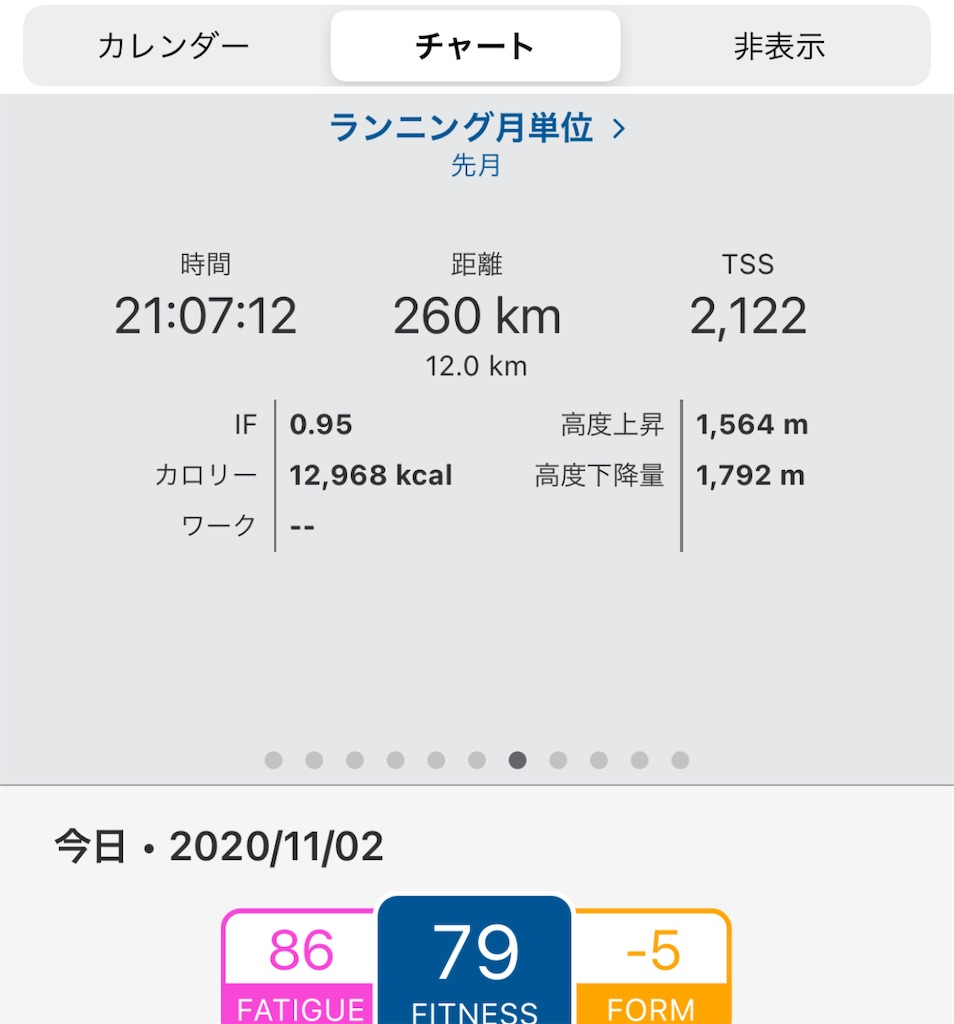 f:id:garichichi:20201102205841j:image