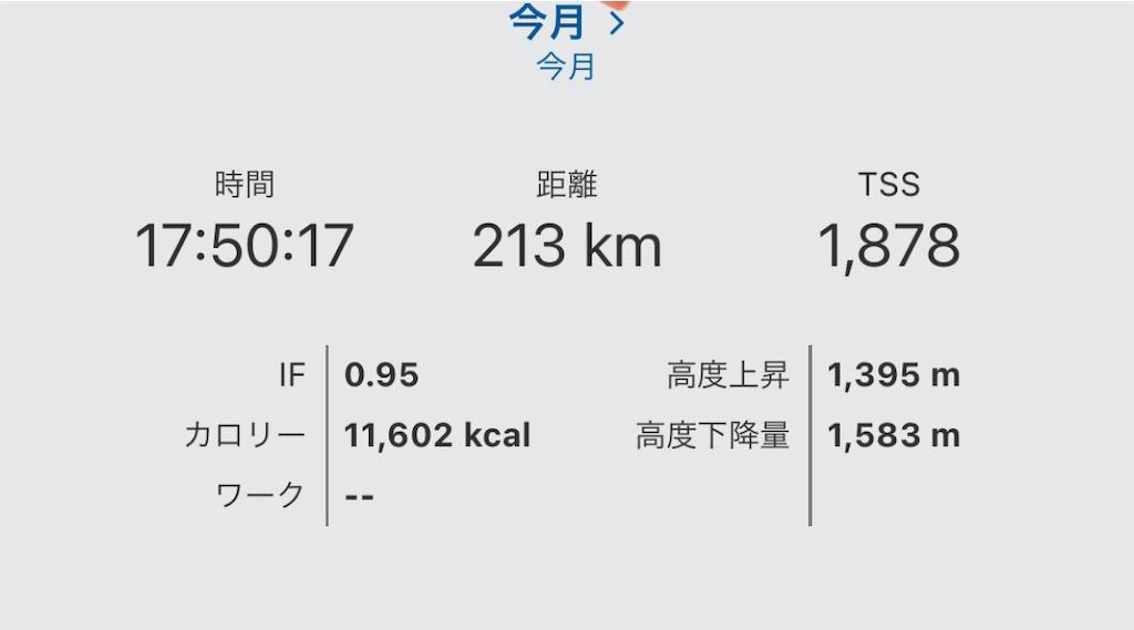 f:id:garichichi:20201130164159j:image