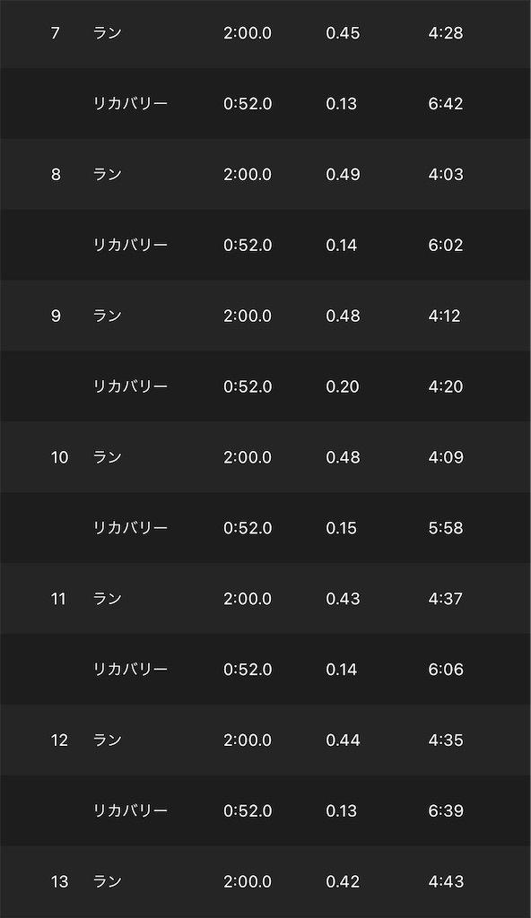 f:id:garichichi:20201202230749j:image