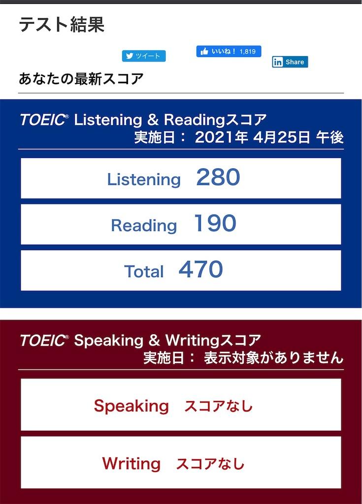 f:id:garichichi:20210511180353j:image