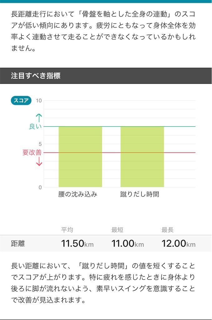f:id:garichichi:20210616220734j:image
