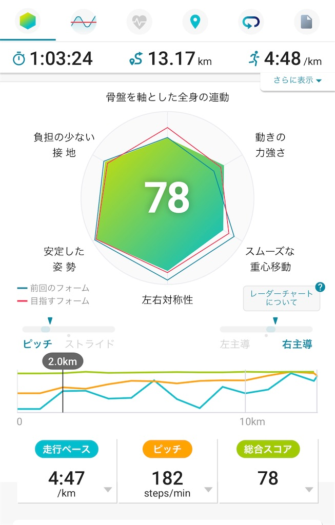 f:id:garichichi:20210712153016j:image