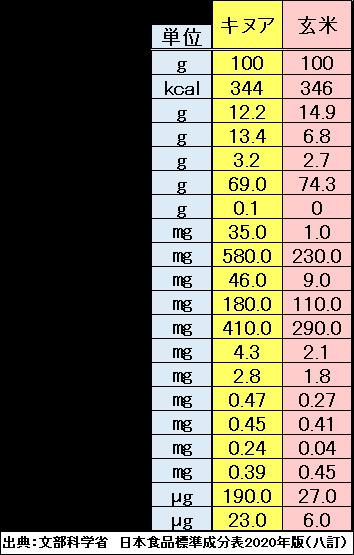f:id:garinari:20210515184308p:plain