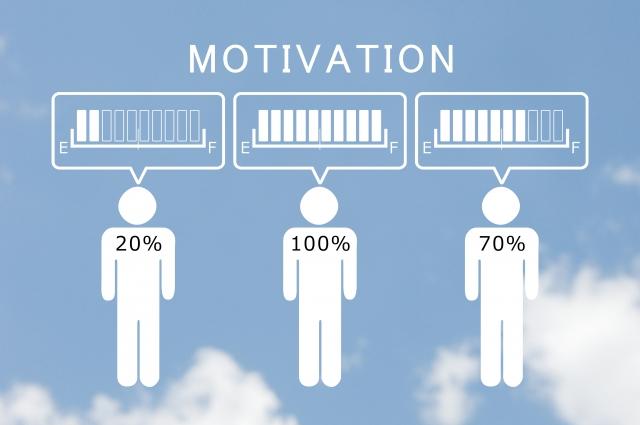 モチベーションの残量をメーターで表現している画像