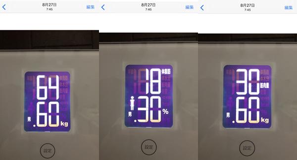 体重・体脂肪率・筋肉量のAfter画像