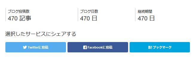 ブログ継続470日目