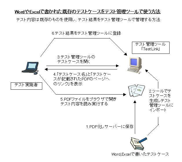 http://f.hatena.ne.jp/images/fotolife/g/garyo/20071117/20071117174935.jpg