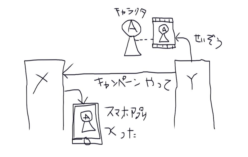 f:id:gashbell_jpn:20180722210808j:plain