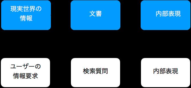 f:id:gat-chin321:20170624161038p:plain