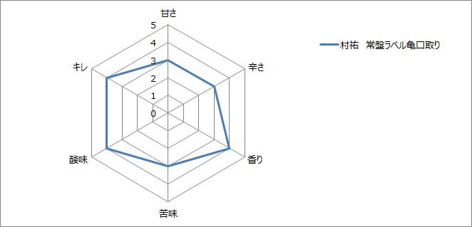f:id:gatao_healing:20200430183035p:plain