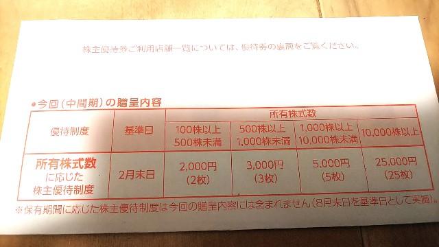 f:id:gatao_healing:20200522225241j:image