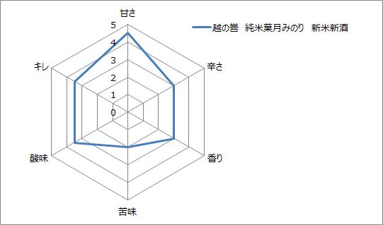 f:id:gatao_healing:20201018083137p:plain