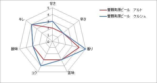 f:id:gatao_healing:20201227142302p:plain