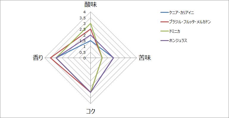 f:id:gatao_healing:20210125152651p:plain
