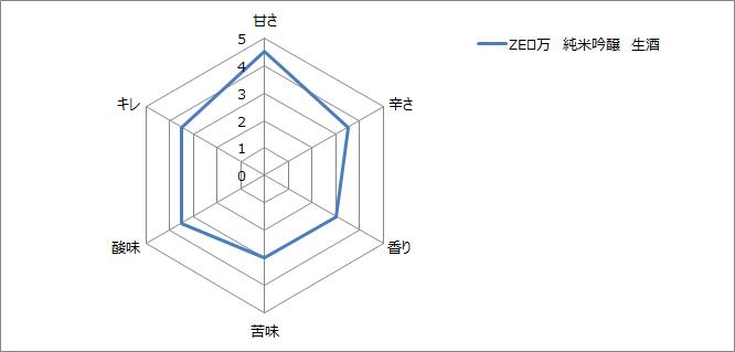 f:id:gatao_healing:20210125153639p:plain