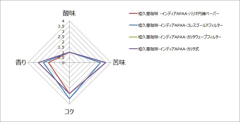 f:id:gatao_healing:20210205154743p:plain