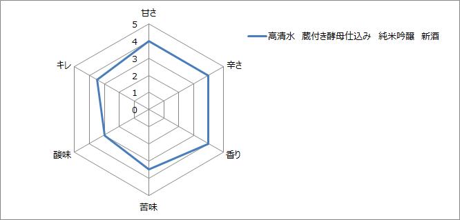 f:id:gatao_healing:20210211180204p:plain