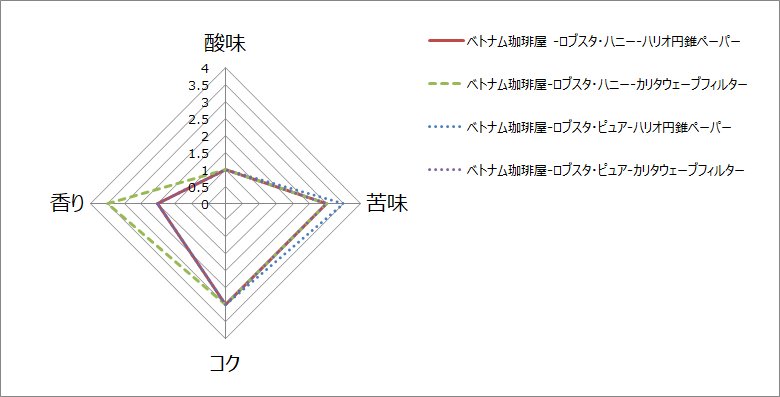 f:id:gatao_healing:20210321145624p:plain