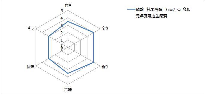 f:id:gatao_healing:20210407215512p:plain