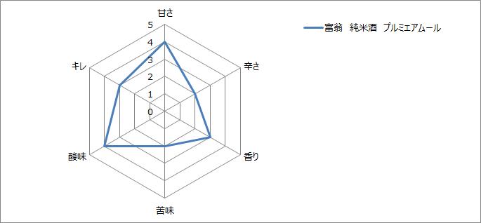 f:id:gatao_healing:20210410142850p:plain