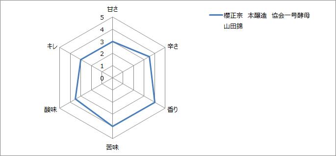 f:id:gatao_healing:20210411151158p:plain