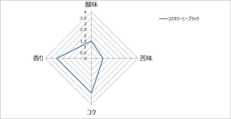 f:id:gatao_healing:20210501152804p:plain