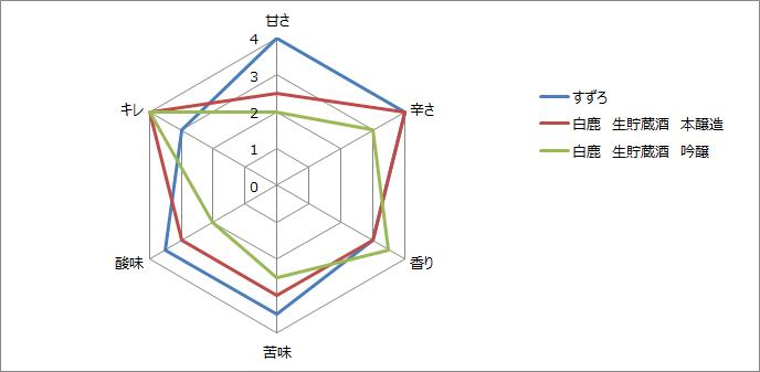 f:id:gatao_healing:20210619125648p:plain