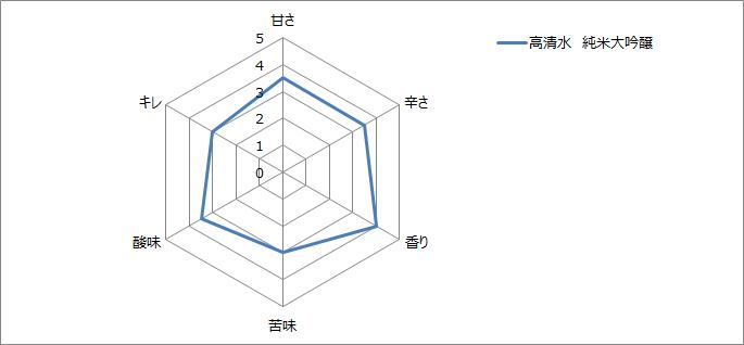 f:id:gatao_healing:20210704175941p:plain
