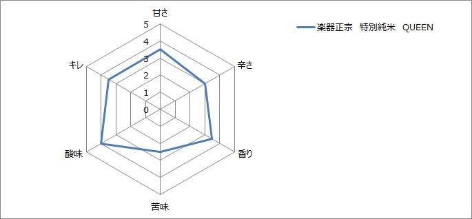 f:id:gatao_healing:20210912151447p:plain