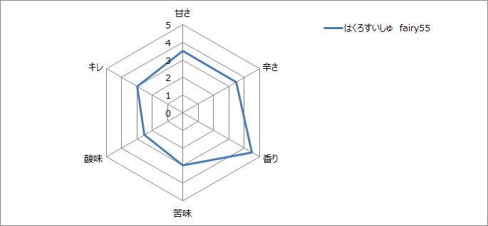 f:id:gatao_healing:20210929214152p:plain