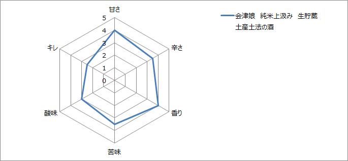 f:id:gatao_healing:20211003154520p:plain