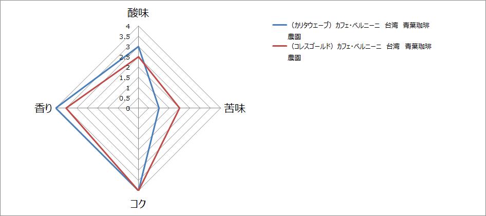 f:id:gatao_healing:20211018143331p:plain