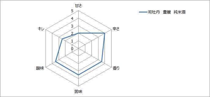 f:id:gatao_healing:20211024204841p:plain
