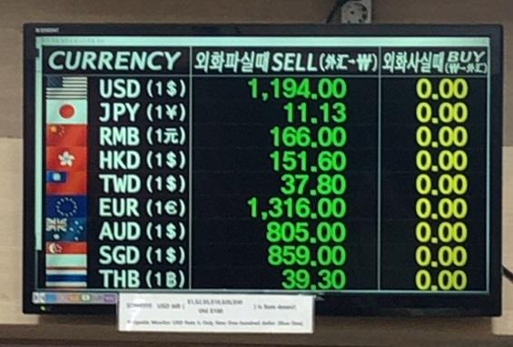 ソウルの両替所 レート表記