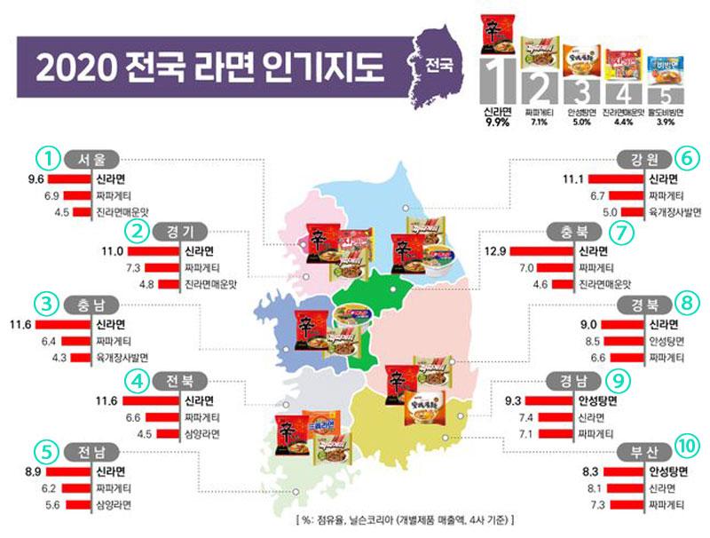 f:id:gathering_at_seoul:20201121124526j:plain