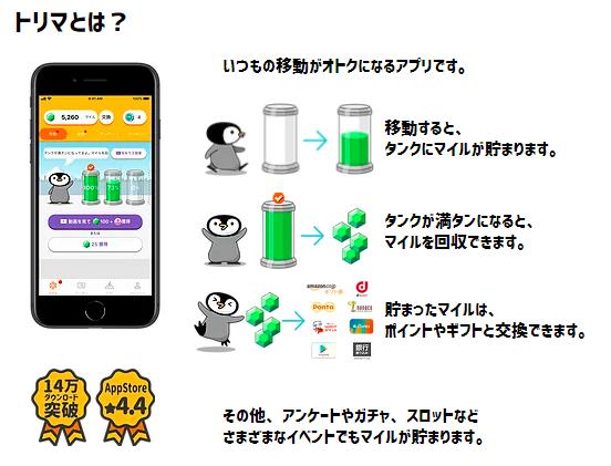 計 ポイント 歩 万 アプリ