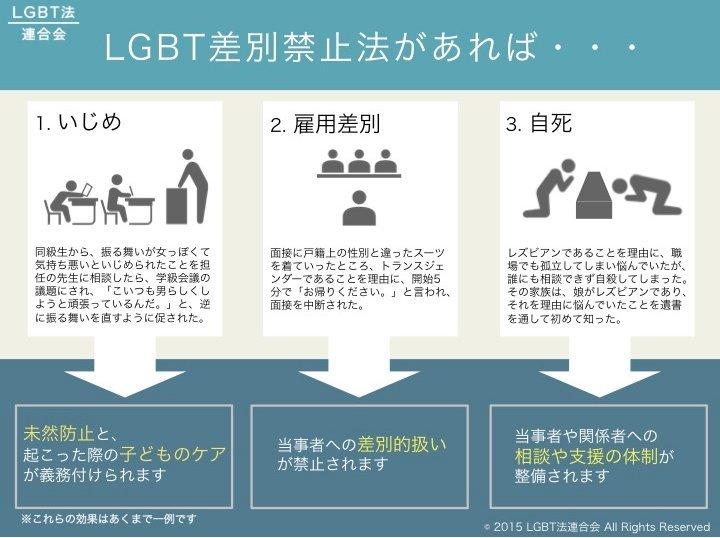 f:id:gayyanenn:20160418144535j:plain