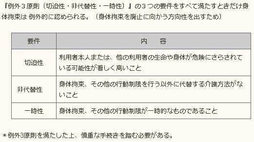 f:id:gazo-u:20190130200318p:plain