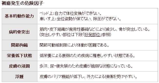 f:id:gazo-u:20190420205827p:plain