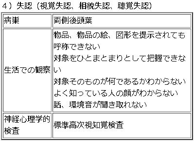 f:id:gazo-u:20190518110336p:plain